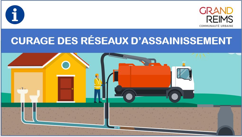 CURAGE DES RÉSEAUX D'ASSAINISSEMENT